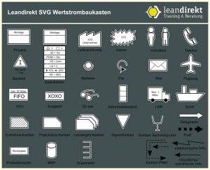 Leandirekt SVG Wertstrombaukasten Wertstromdesign